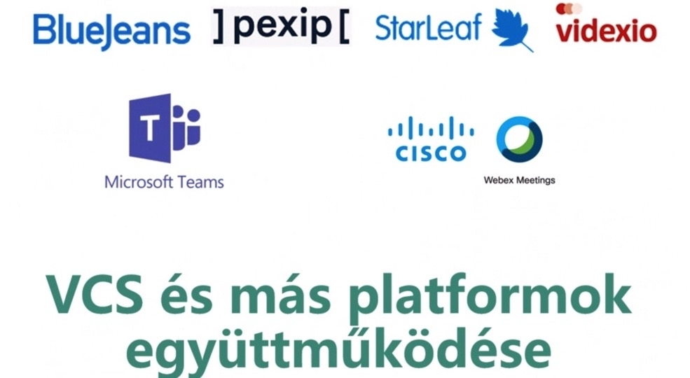 videókonferencia platformok